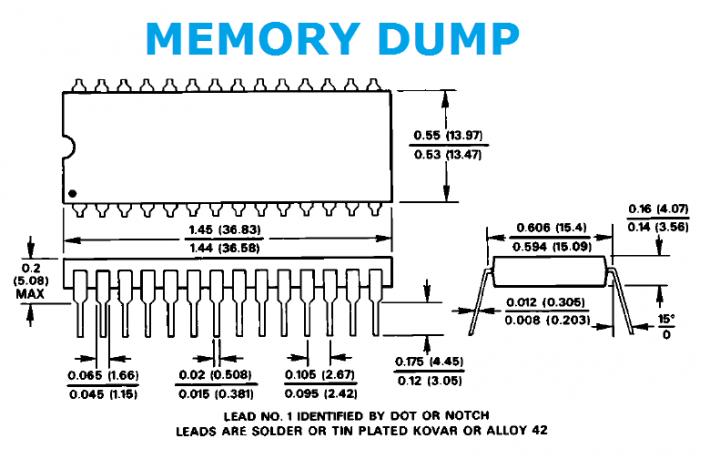 Memory Dump Directory